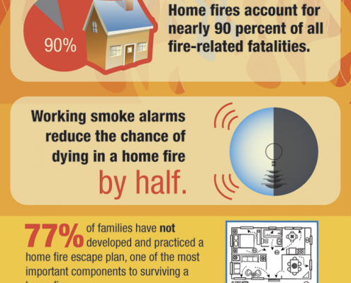 FIRE-SAFETY-INFOGRAPHIC