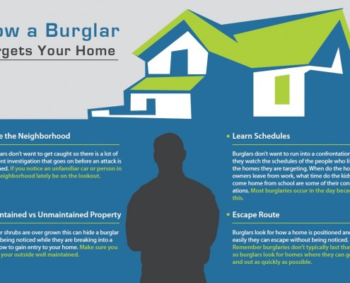 How A Burglar Targets Your Home